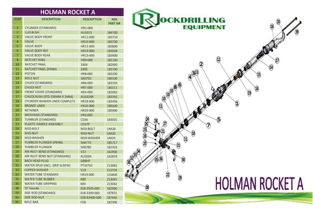 holman-rocket-a