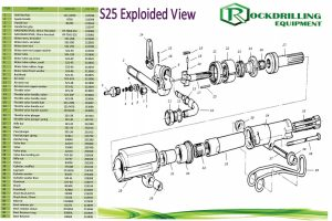 s25-exploided-view