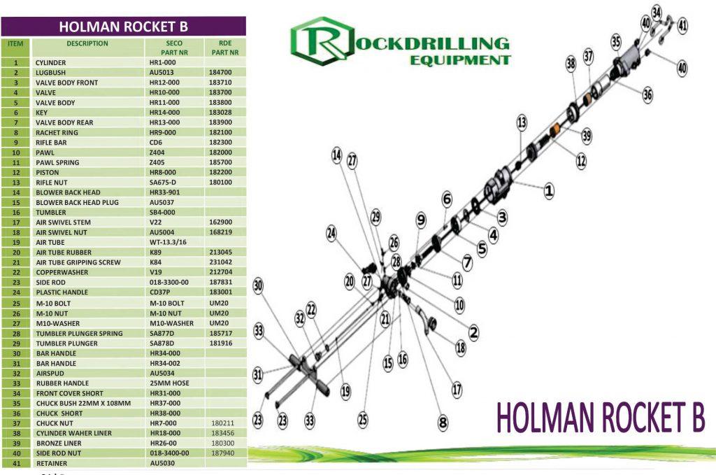 holman-rocket-b